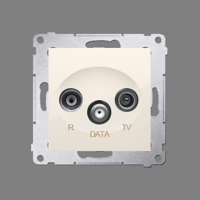 Kontakt Simon 54 Premium Krémová Zásuvka TV-DATA. Dva výstupy 'F' 5-1000 MHz, DAD1.01/41